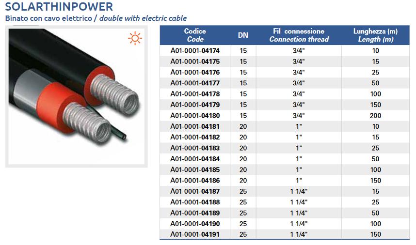 Tubo per solare acciaio inox e isolante termico 15 mm eurotis for Collegamento del tubo di rame al pvc