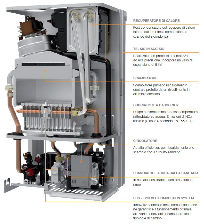 BSH Gruppo//Bosch//Siemens.. SERBATOIO acqua frizione//sede valvola 00653065.