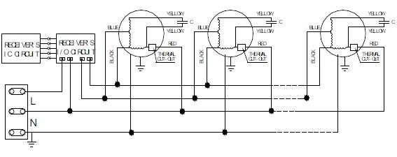 Schema elettrico barriera d'aria in serie Air Curtain