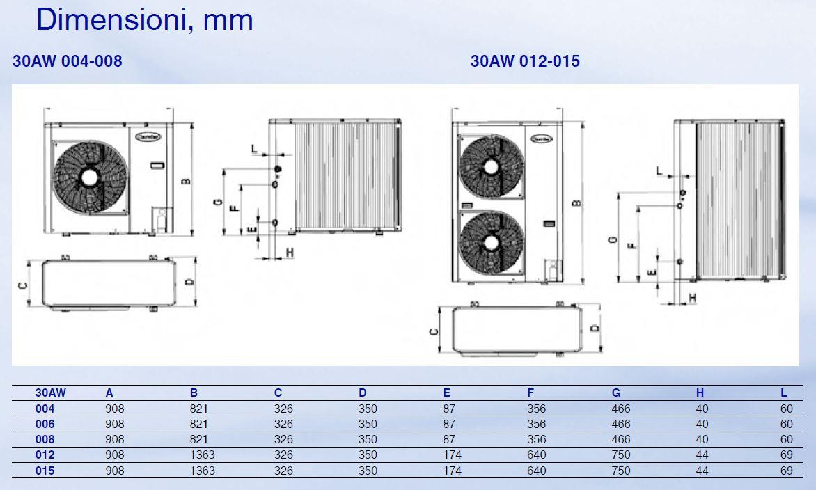 Pompa Di Calore Ventilconvettori mini chiller pompa di calore carrier 11.9 kw 30awh012hd